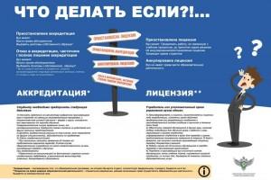 Федеральная служба по надзору в сфере образования и науки (Рособрнадзор) в целях информирования обучающихся сообщает